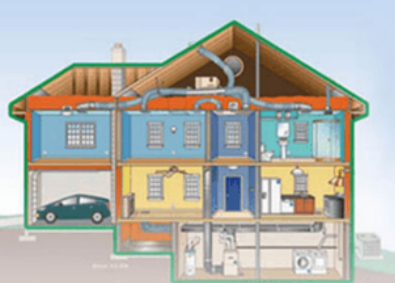 diagram with showing a home with an energy efficient design